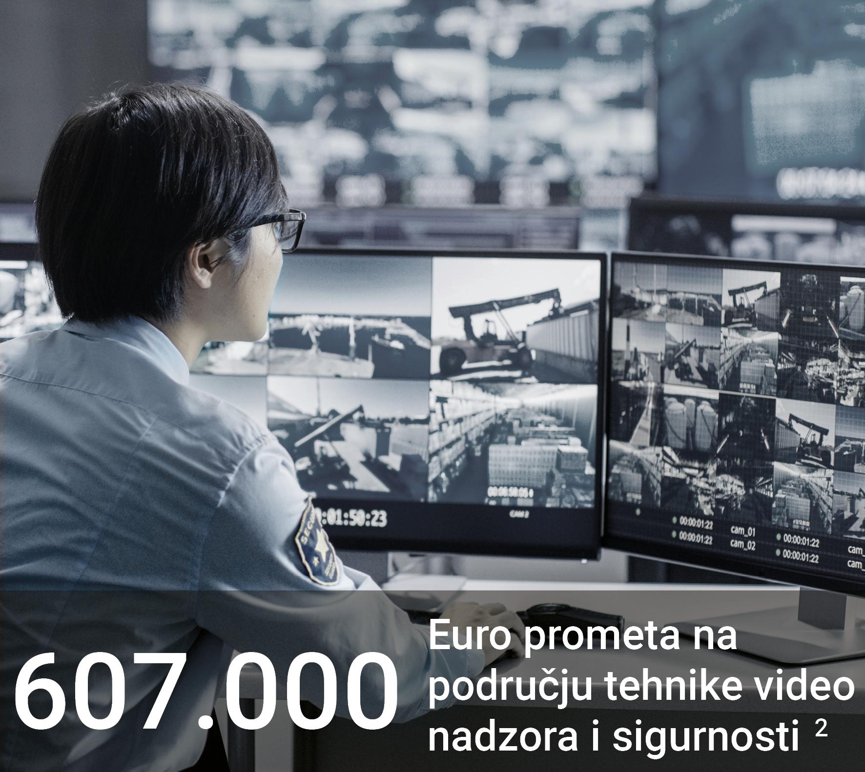 Sigurnosna video tehnologija