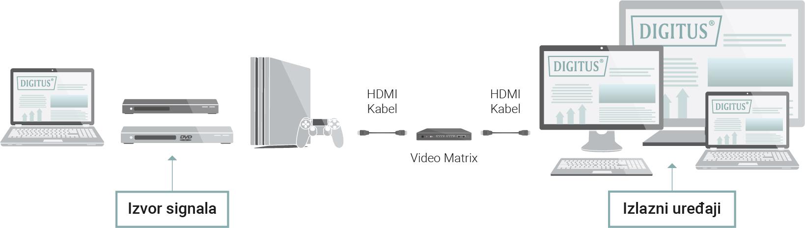 Infografika video matrice